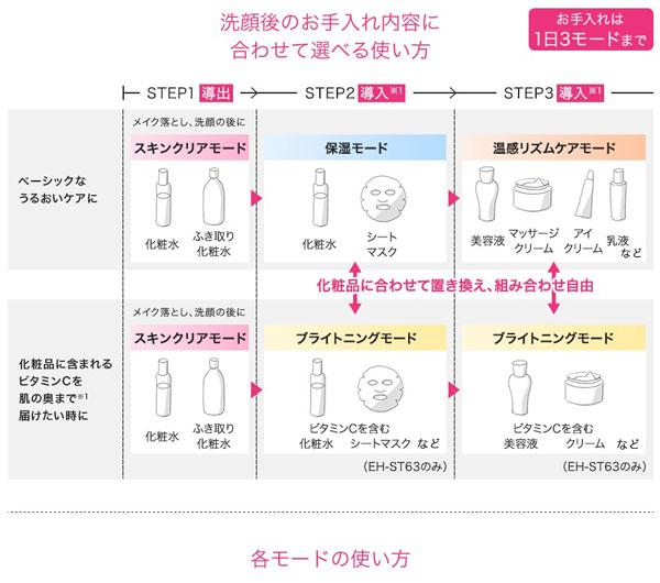 導入美容器 Panasonic イオンエフェクター 温感タイプ EH-ST63 スキンケア 美容 美顔 - エイムキューブ画像9