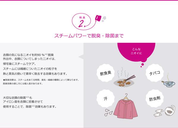 衣類スチーマー Panasonic パナソニック スチームアイロン NI-FS310  - エイムキューブ画像3