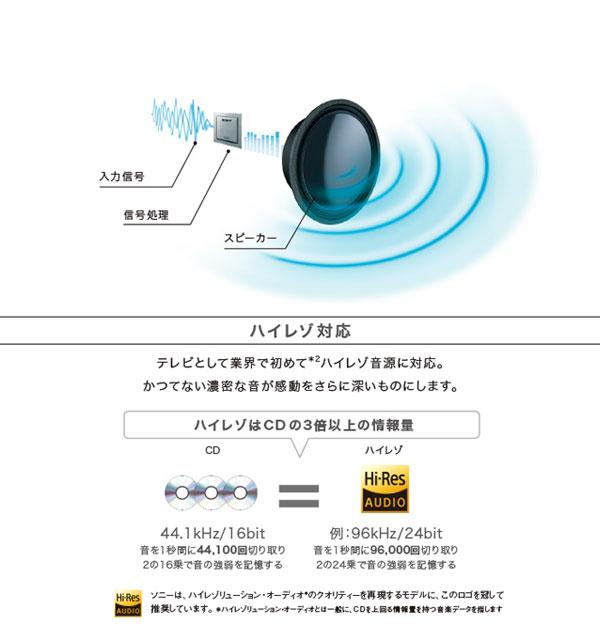 ハイレゾ対応 液晶テレビ 65型 KJ-65X9300C 高画質 高音質 - aimcube画像4